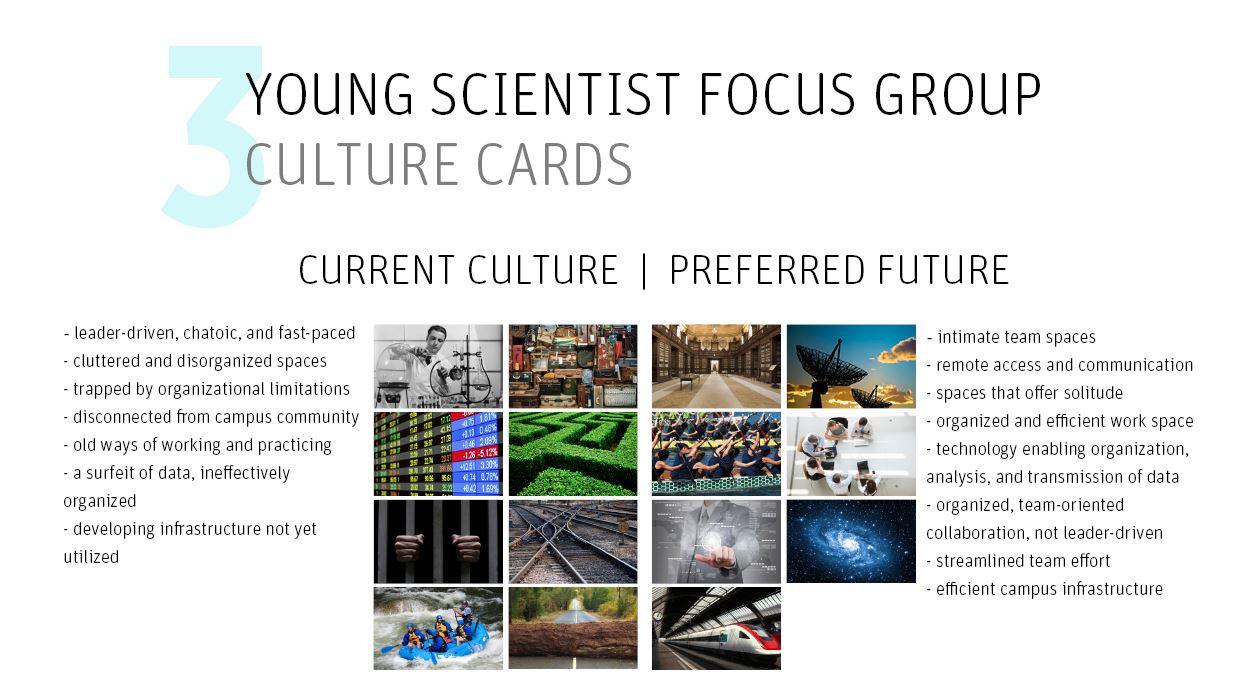 culturecards final